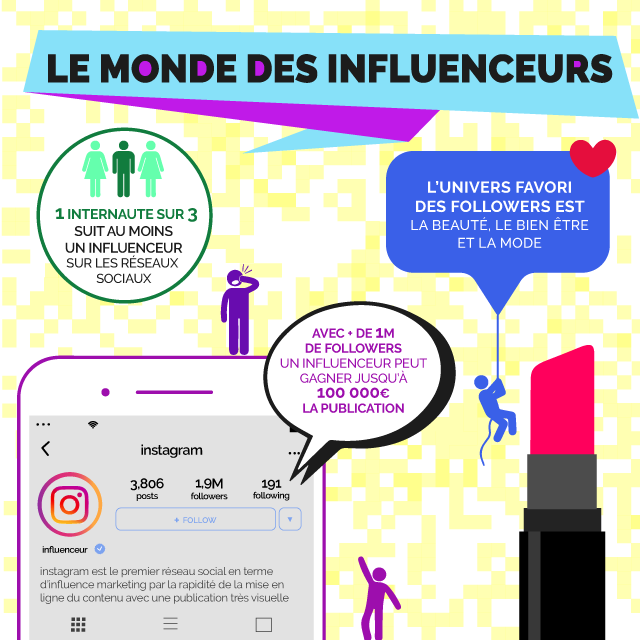 influenceur